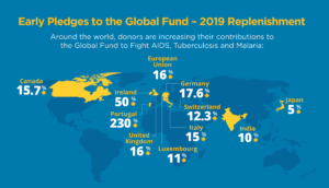 This map shows countries which have announced early pledges to the Global Fund and have increased their contribution from the last replenishment cycle.