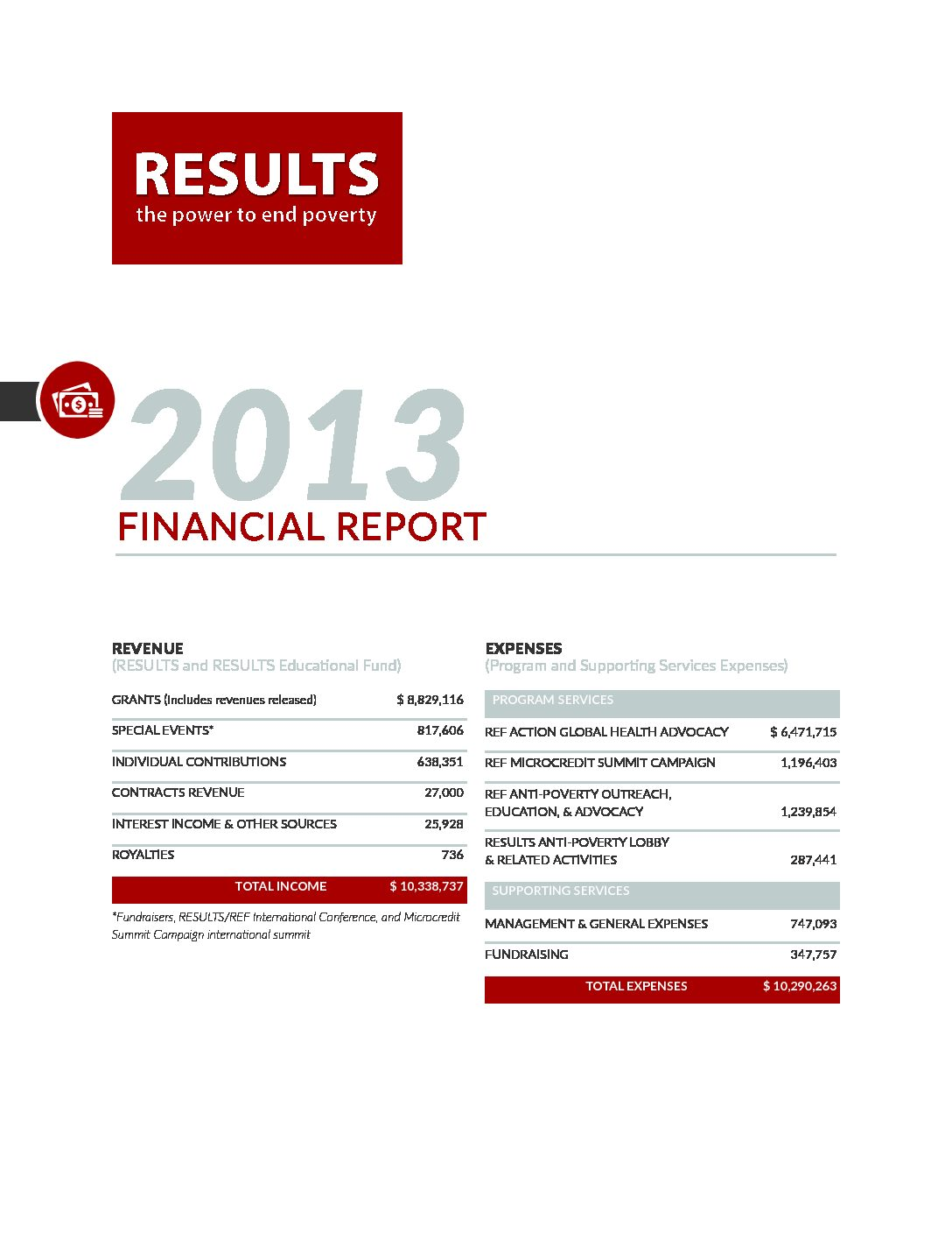 2013 Financials