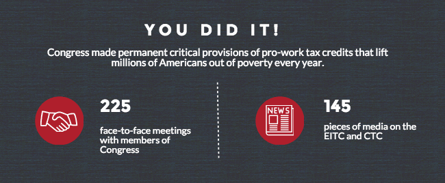 A Victory for Millions of Hardworking Americans, Thanks to You